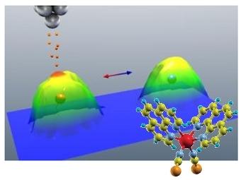 Переключение магнитных состояний с помощью атомно-силового микроскопа и структура железно-органического комплекса.