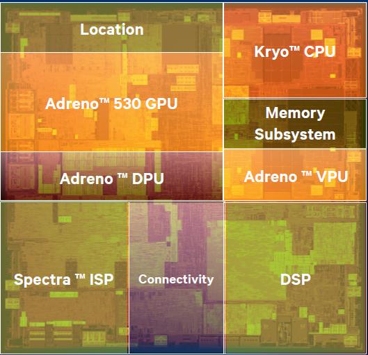 Представлена платформа Snapdragon 820 и GPU Adreno 530