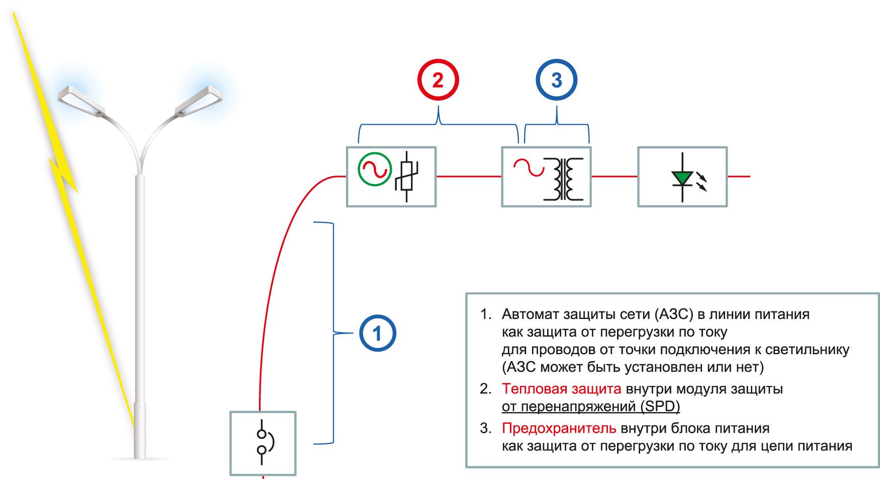 Типовая схема включения уличного светильника с защитой