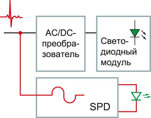 Подключение защитного SPD-модуля параллельно с  нагрузкой