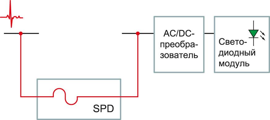 Последовательное включение SPD-модуля в цепи с нагрузкой