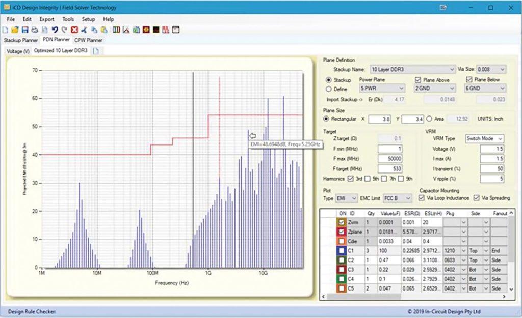 сигналы на нечетных гармониках основной частоты являются источниками ВЧ-излучения (планировщик iCD PD)