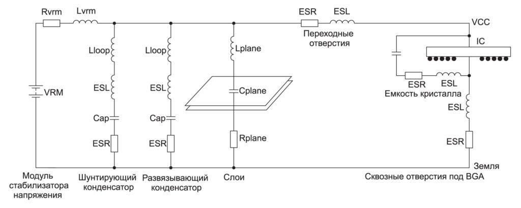 Стандартная топология схемы распределения питания