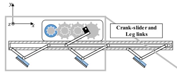 хема ног и кривошипно-шатунного механизма для приведения их в движение