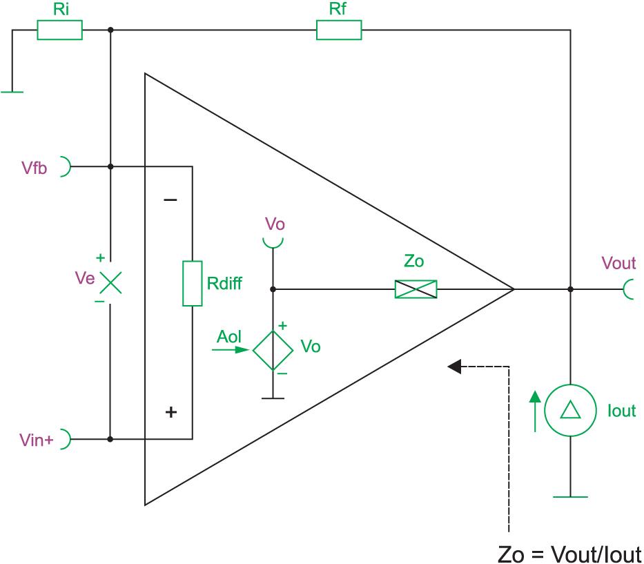Упрощенная схема ОУ при замкнутом контуре ОС и малом сигнале