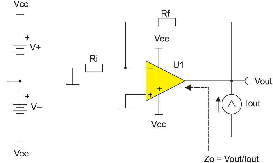 Тестовая схема для измерения выходного импеданса при замкнутой цепи ОС