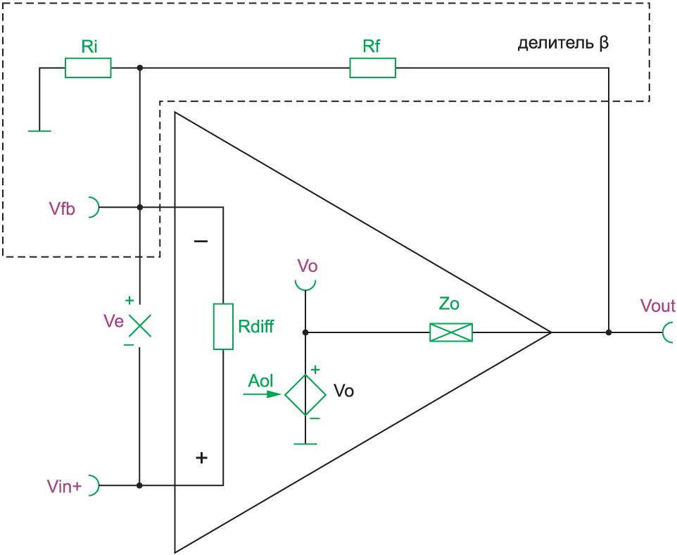 Упрощенная модель ОУ при малом сигнале (с замкнутым контуром ОС)