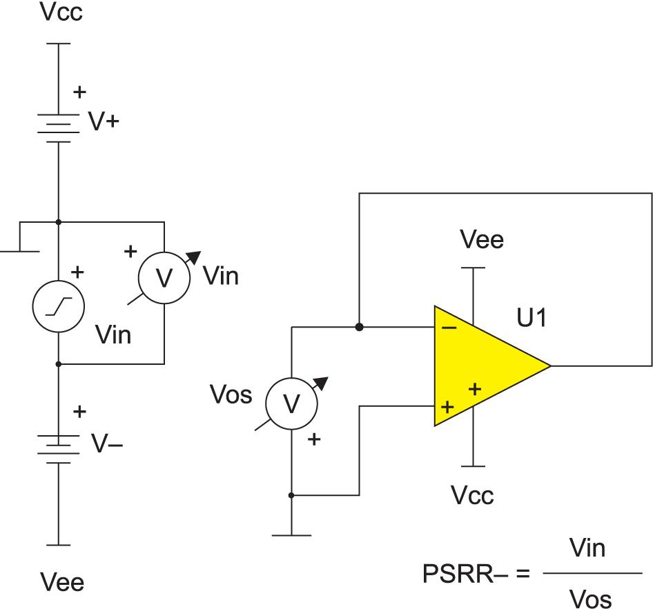Схема для тестирования PSRR–