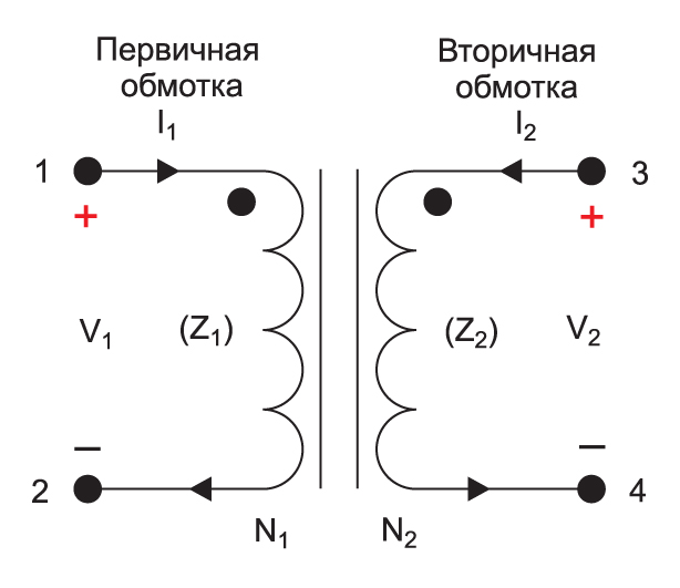 Структура идеального трансформатора