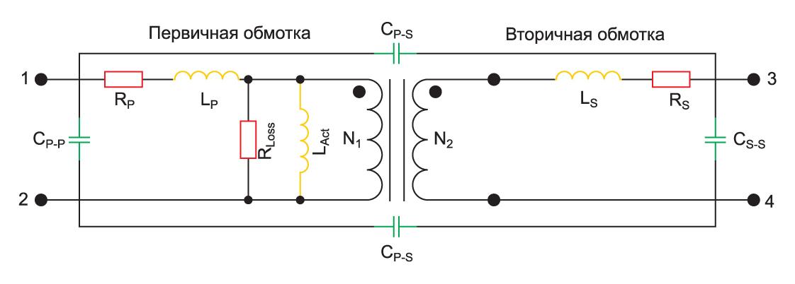 Модель трансформатора с паразитными элементами
