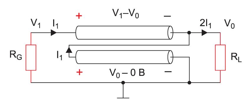 Функциональная схема идеального трансформатора на линии передачи