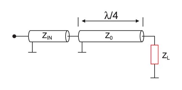 Трансформатор на четвертьволновой линии передачи