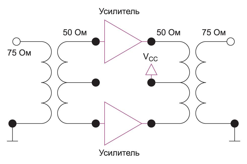 Схема согласующего трансформатора на 75 Ом