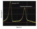 Диагностика промышленных Ethernet-кабелей рефлектометрическим методом