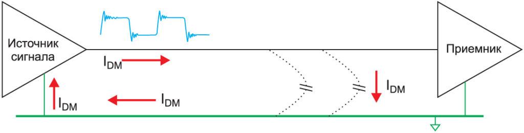 Протекание тока по обратному тракту в дифференциальном режиме