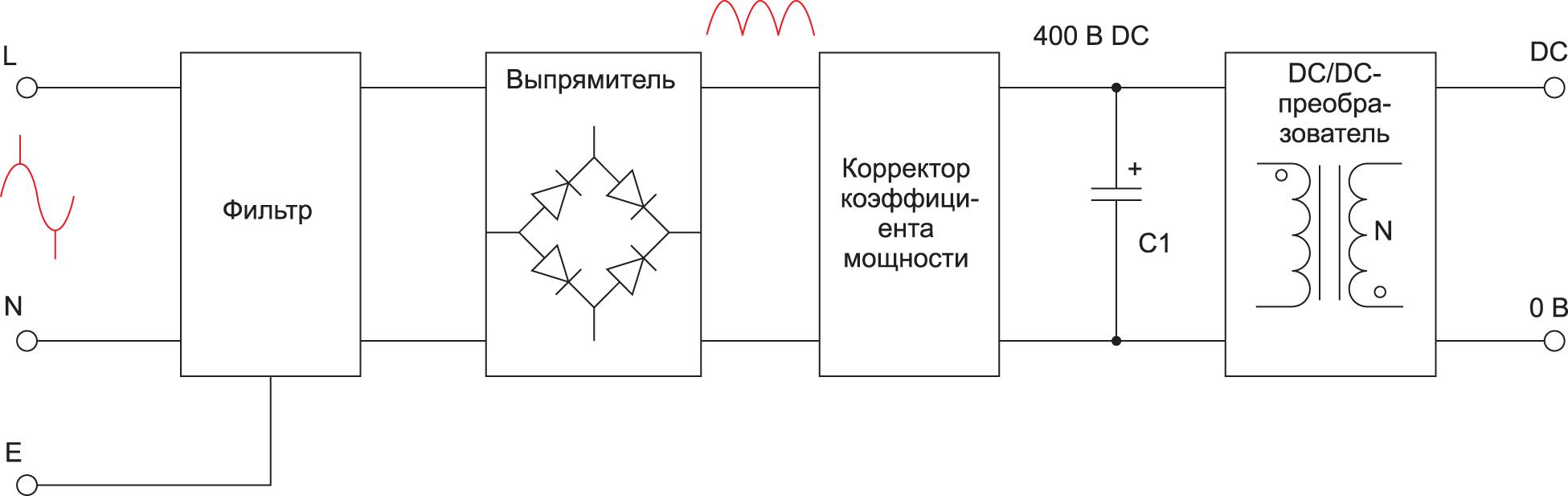 Типичная топология системы питания