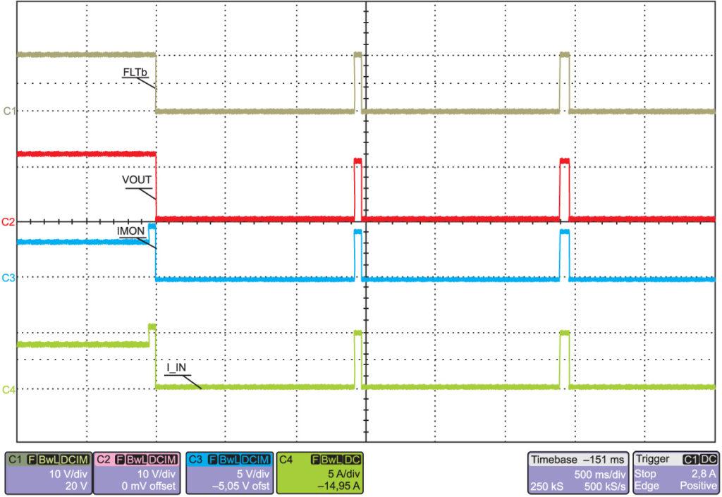 Временная диаграмма работы предохранителя eFuse при размыкании цепи