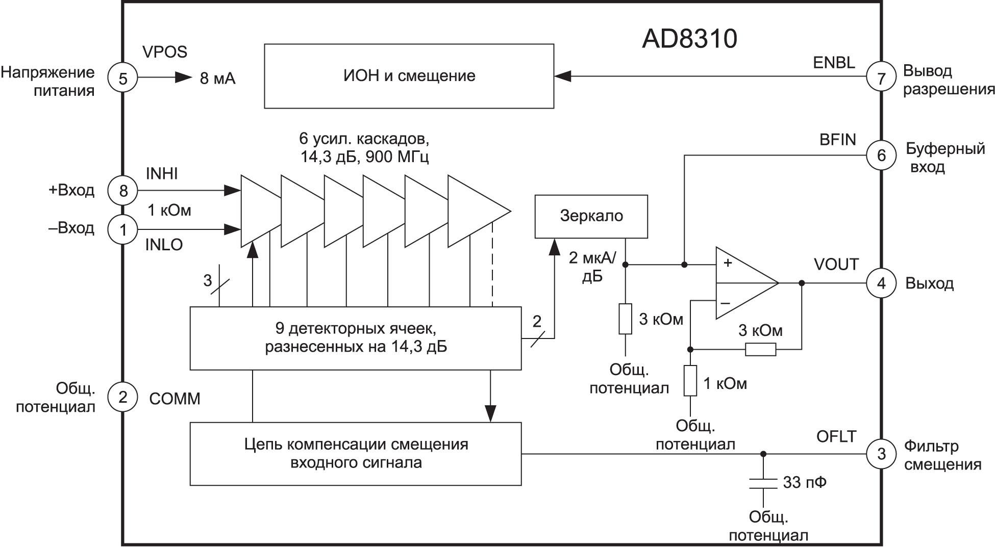 Общая схема AD8310
