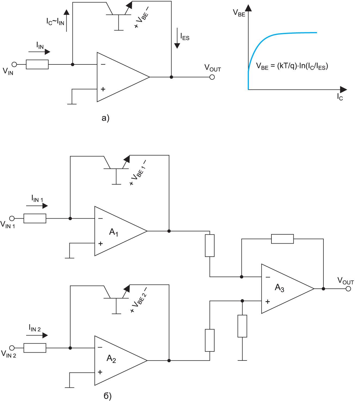 ЛУ на транзисторах в диодном включении и его зависимость от температуры; два усилителя в дифференциальном включении