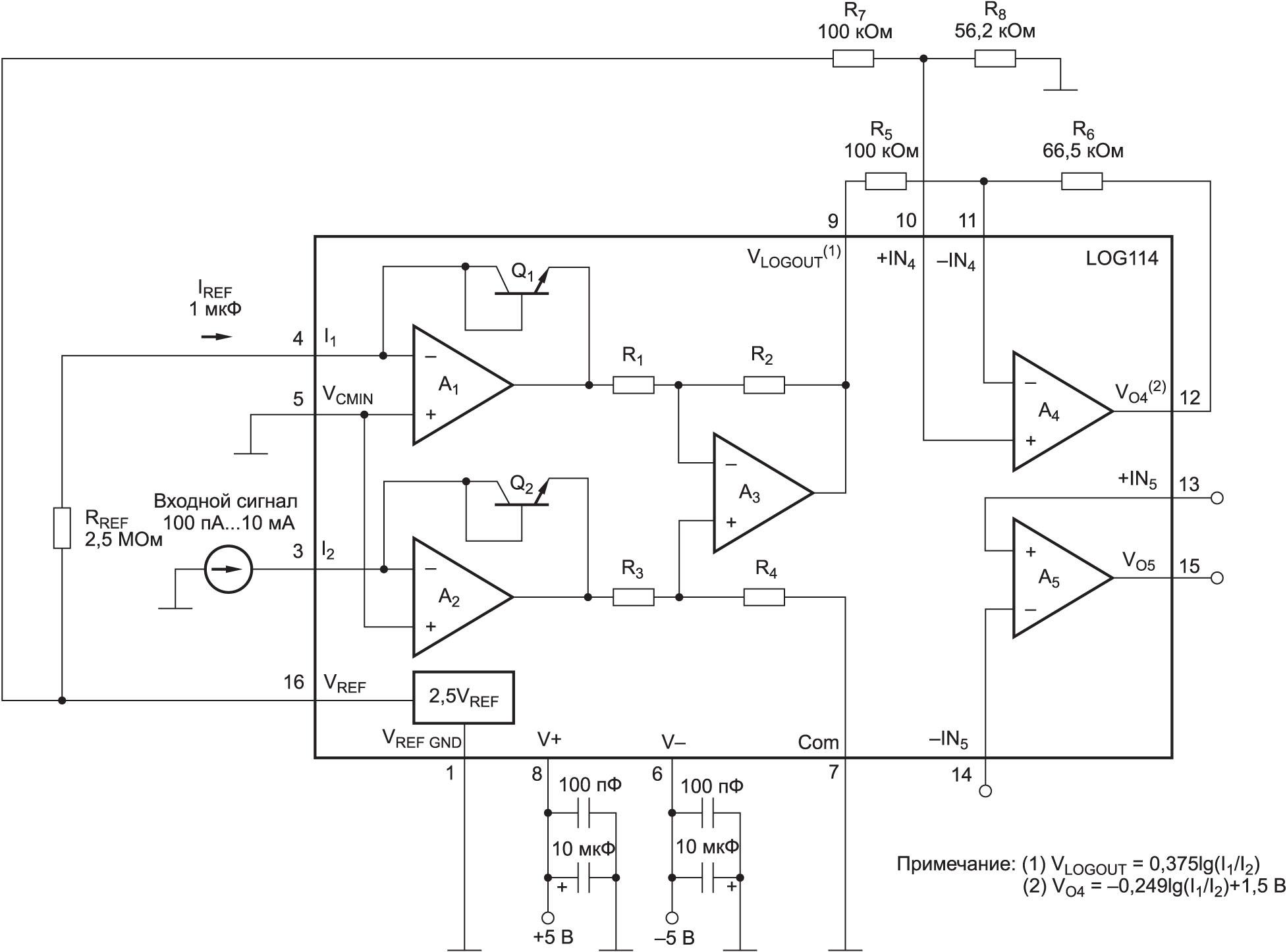 Функциональная схема с внешними компонентами усилителя LOG114