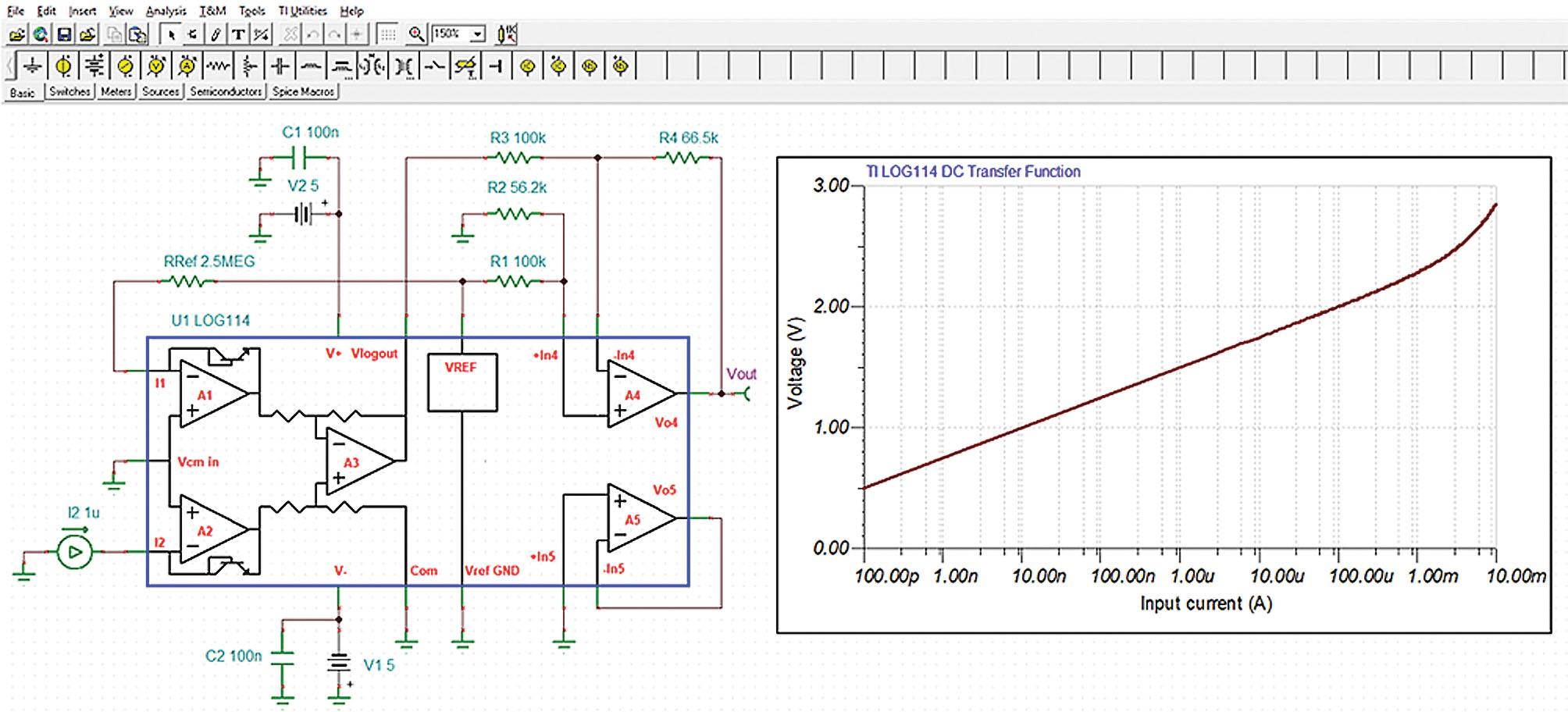 Моделирование усилителя LOG114 в TINA-TI. Линейность усилителя наблюдается на семи декадах входного тока