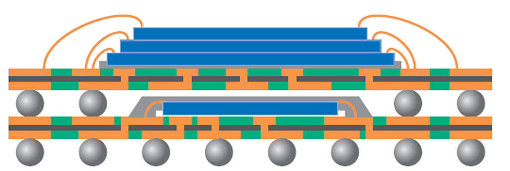 Структура 2D-3D конструкций МСМ модулей