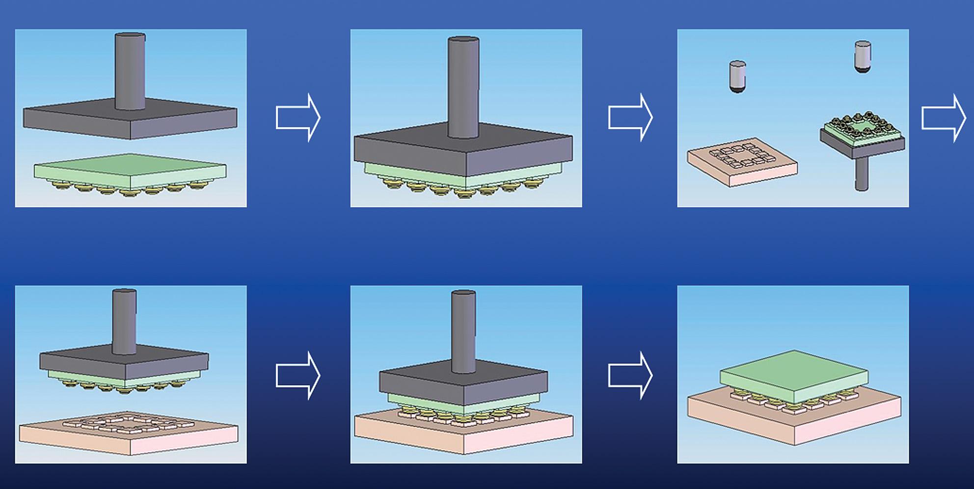 Технология присоединения кристаллов методом Flip-Chip