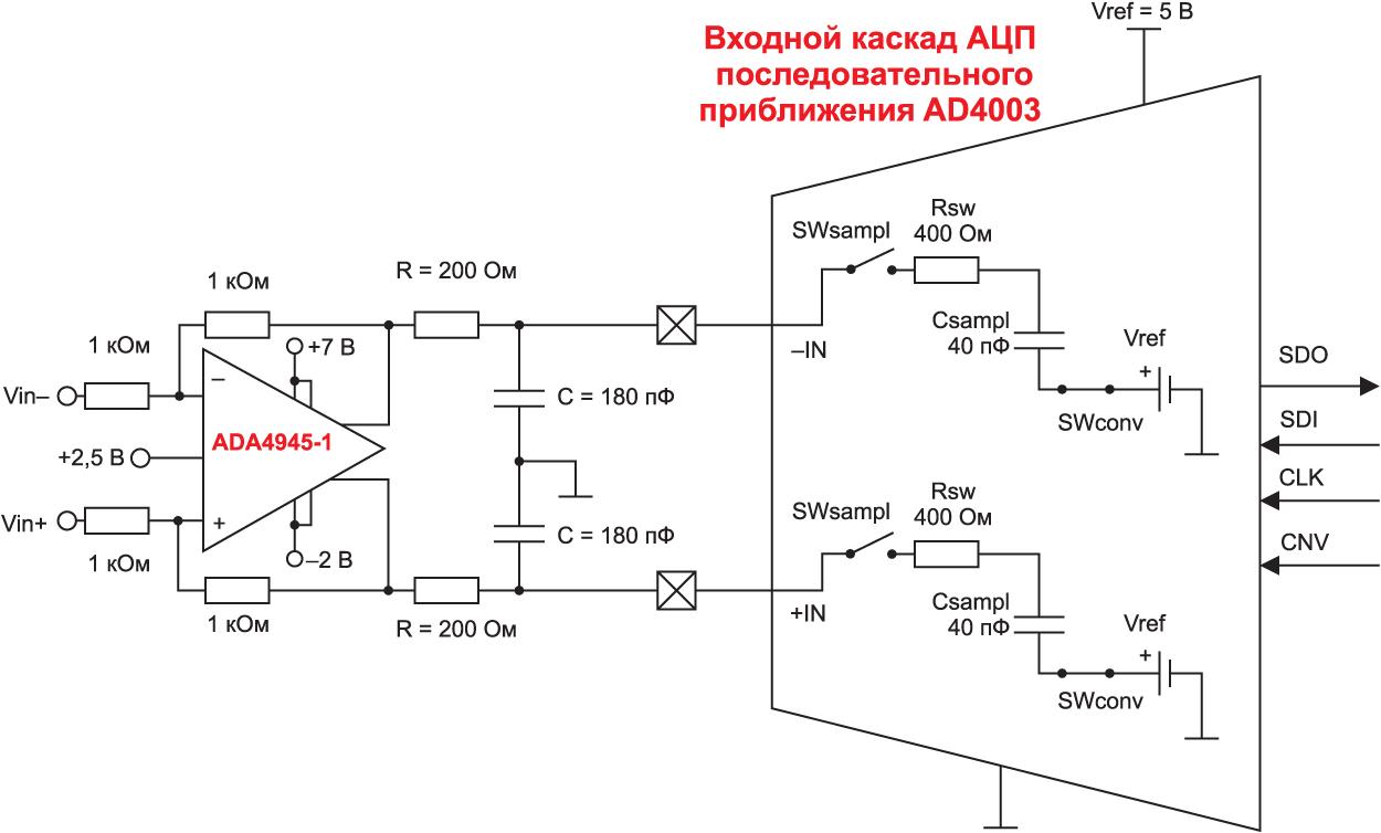 Упрощенная схема сбора данных для построения изображений на основе ОУ ADA4945-1ACPZ-R2 и АЦП последовательного приближения AD4003BCPZ-RL7 от Analog Devices