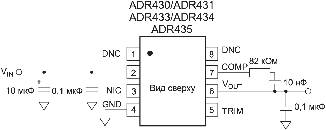 ИОН ADR43x оснащен выводом 7, который можно использовать для компенсации внутреннего ОУ
