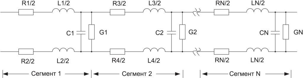 Линия передачи, состоящая из сегментов с последовательными элементами R-L-C-G