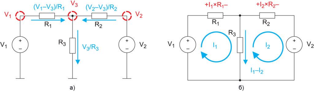 Примеры использования методов узловых потенциалов и контурных токов