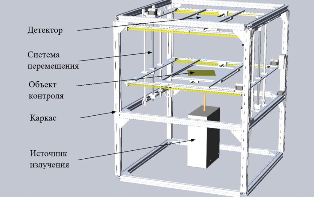 Трехмерная модель опытного образца системы рентгеновской инспекции печатных плат