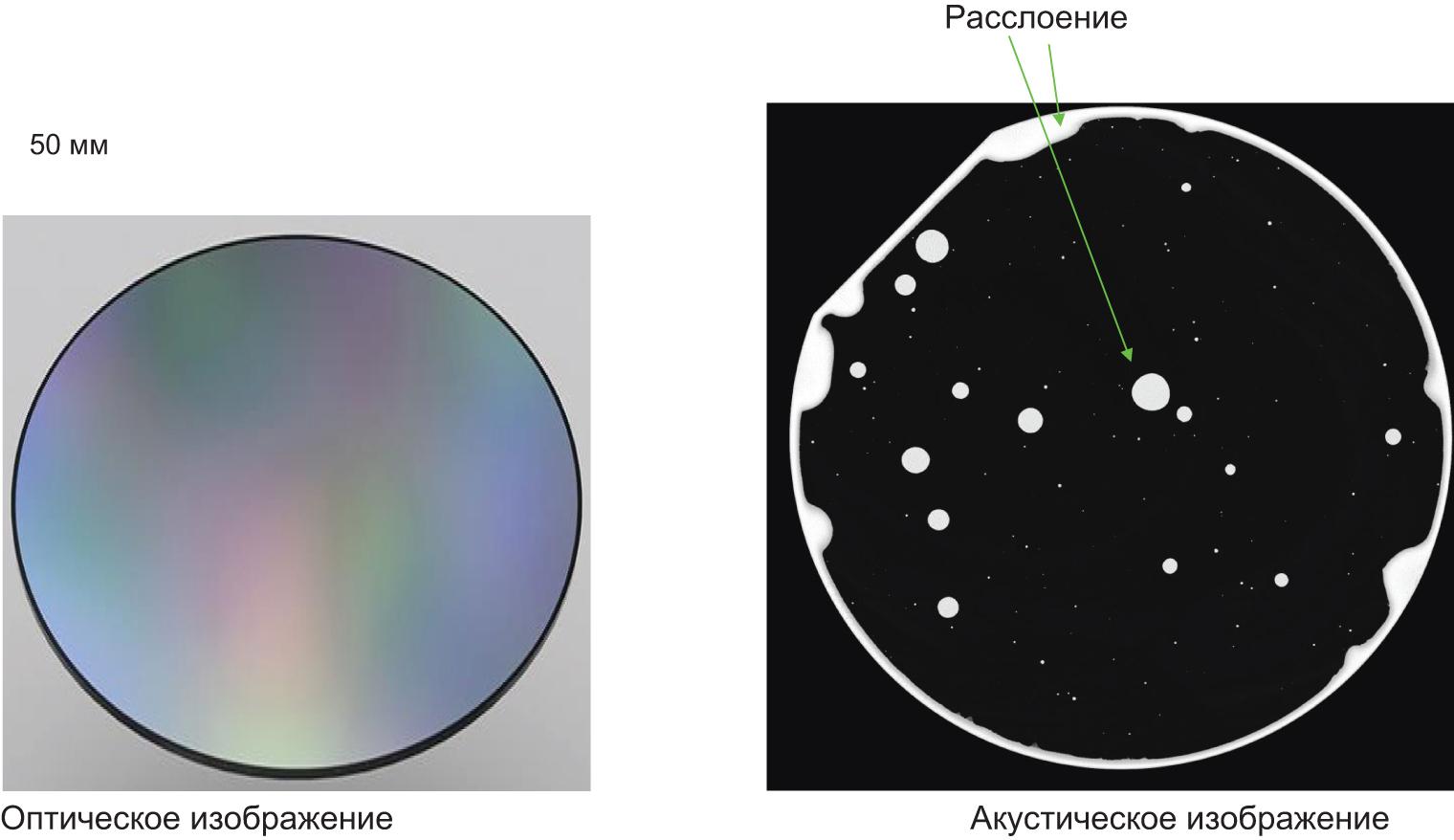 Расслоения при склеивании полупроводниковых пластин