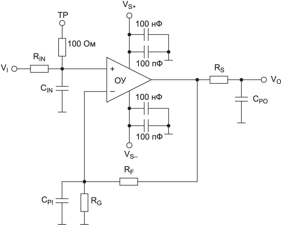 Усилитель с токовой связью и компенсированными паразитными емкостями. Элементы RS, RIN и CIN служат для компенсации