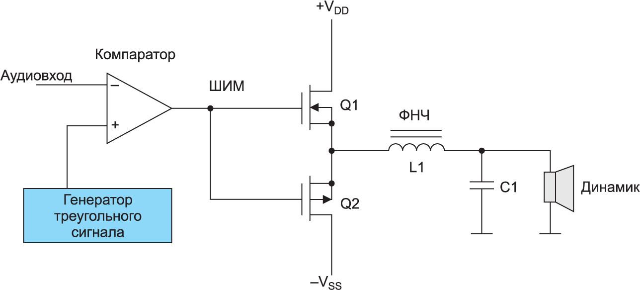 Общая схема усилителя класса D