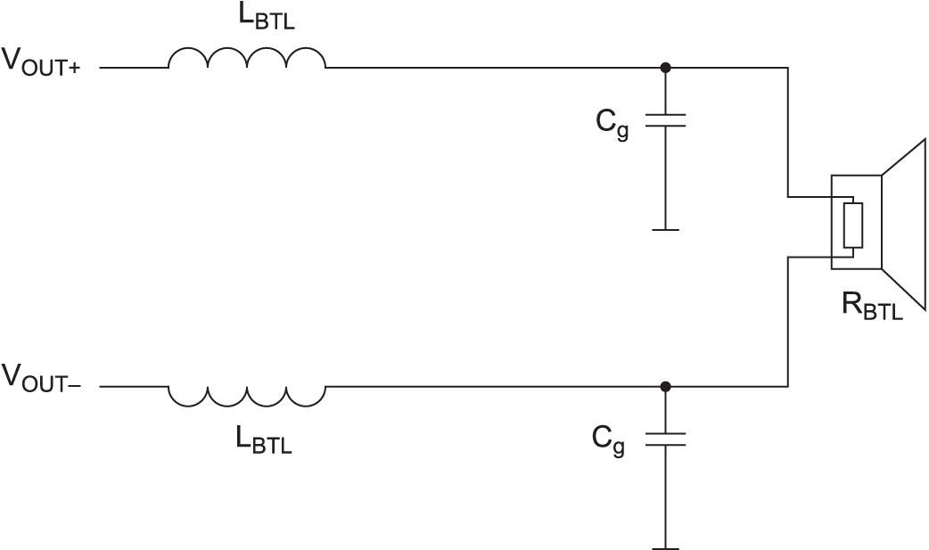 Типичная конфигурация ФНЧ для сбалансированной нагрузки. Чем выше скорость переключения, тем меньшие по размеру индукторы требуются для фильтрации ШИМ-сигнала