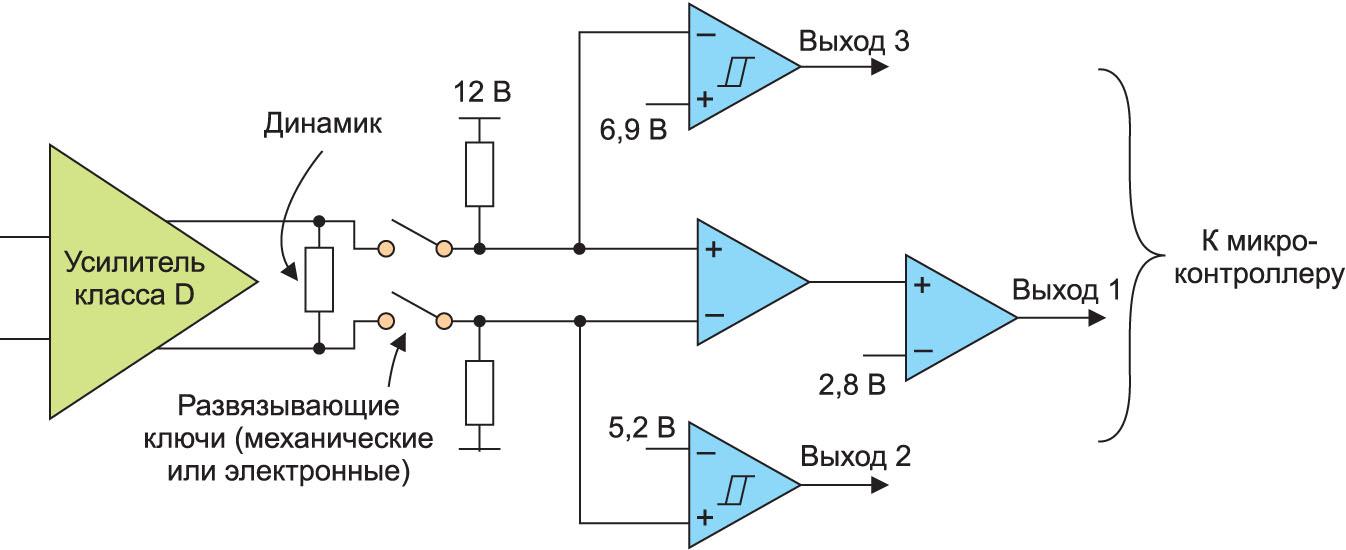 Схема обнаружения ошибок в усилителях класса D позволяет обнаружить короткое замыкание, разрыв и другие условия
