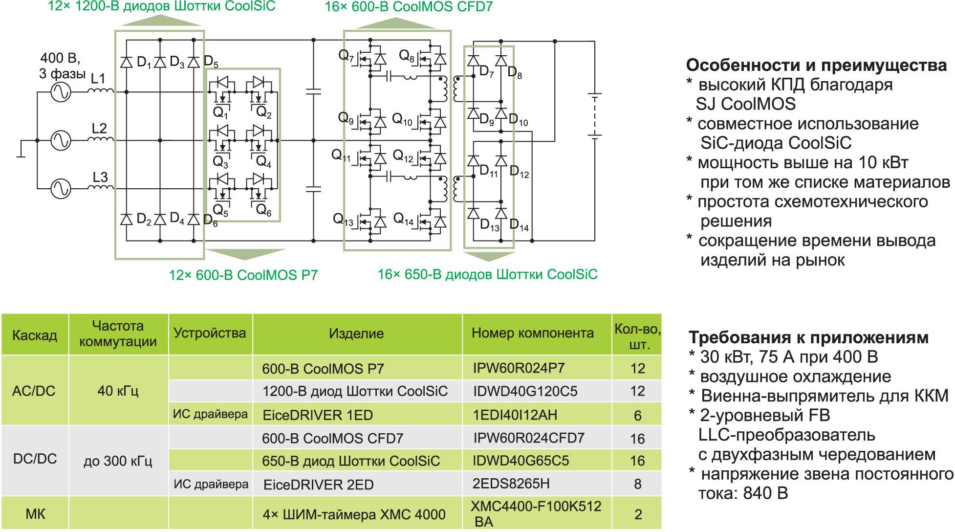 Предлагаемая схема 30-кВт субмодуля зарядного устройства