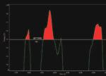 Проектирование печатных плат с DDR:настройки моделирования и анализ результатов