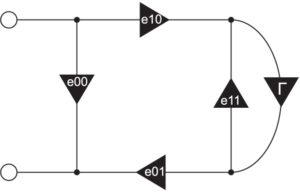 Сигнальный граф в методе SOL