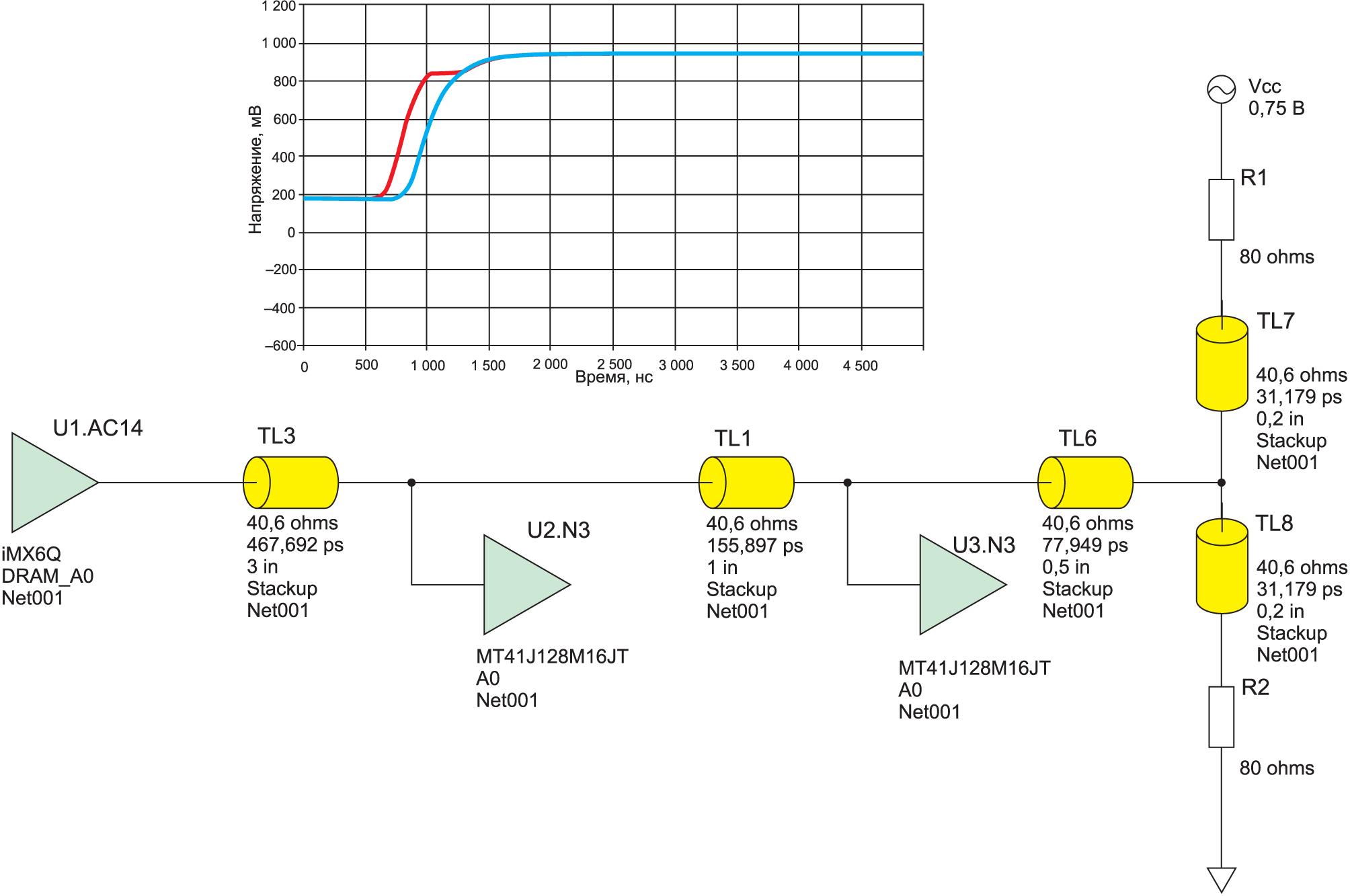 Сквозная топология DDR3 с согласованием за конечной нагрузкой (симуляция в HyperLynx)