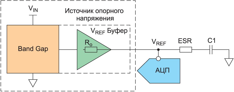 RC-фильтр нижних частот на входе источника опорного напряжения АЦП