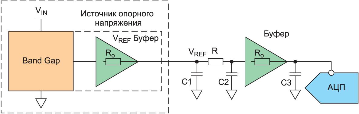 Схема фильтрации шумов с помощью дополнительного RC-фильтра и буфера