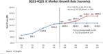 IC Insights повышает прогноз роста рынка ИС на 2021 до 19%