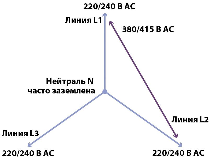 Звездообразная конфигурация 380/415 В АС