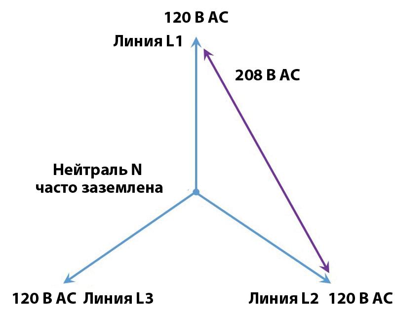 Звездообразная конфигурация 208 В АС