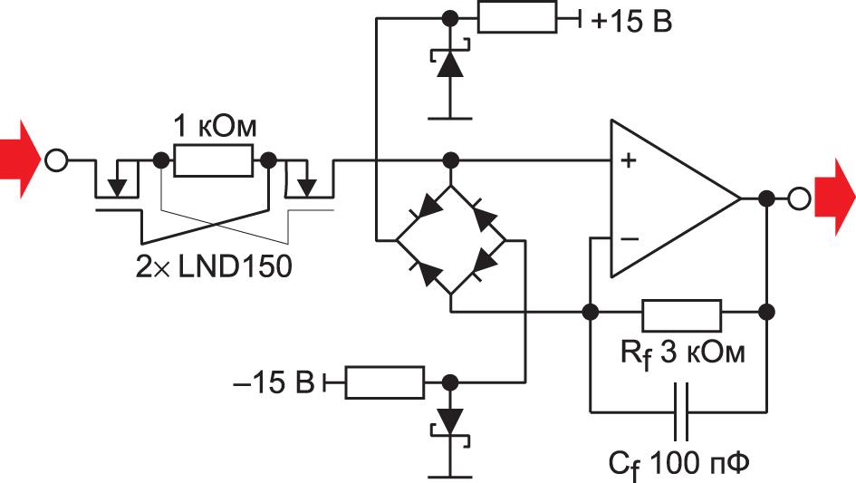 Защита от перенапряжения с шунтом и малым уровнем искажений, в которой используются токоограничивающие MOSFET для снижения уровня шума и увеличения полосы пропускания