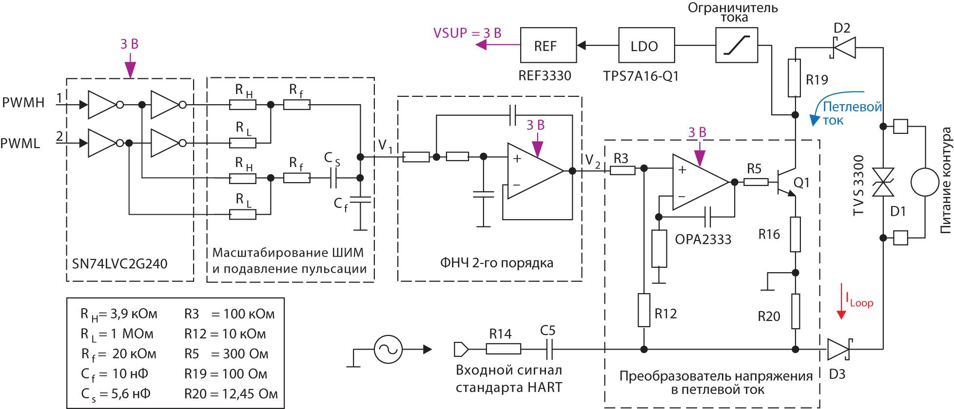 Преобразование двухканальных ШИМ-сигналов с высоким разрешением в петлевой ток 4–20 мА