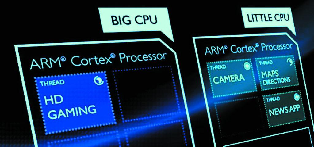 Практически все устройства, производимые Qualcomm, используют интеллектуальную собственность Arm Ltd