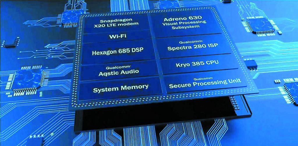 Процессоры Qualcomm Snapdragon 845/865 Plus 5G/888 5G состоят из нескольких частей